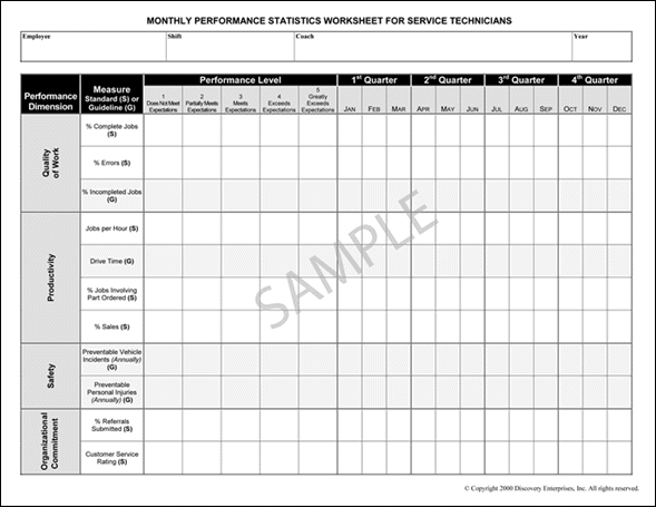Monthly Performance Statistics Worksheet Sample